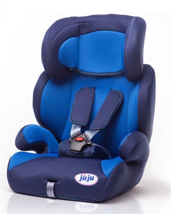 Kid Box Blue Juju