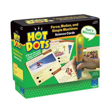 Carduri Hot Dots Intensitate si mecanisme