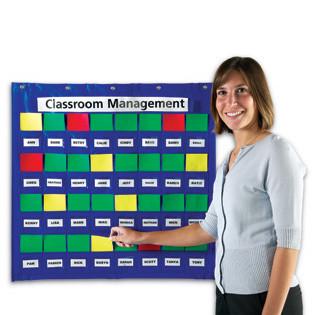 Panou de evaluare a elevilor