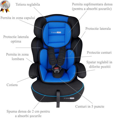 Scaun auto FreeMove Blue