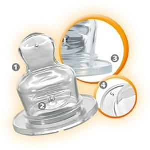 Tetina ortodontica silicon pt lapte nr 1