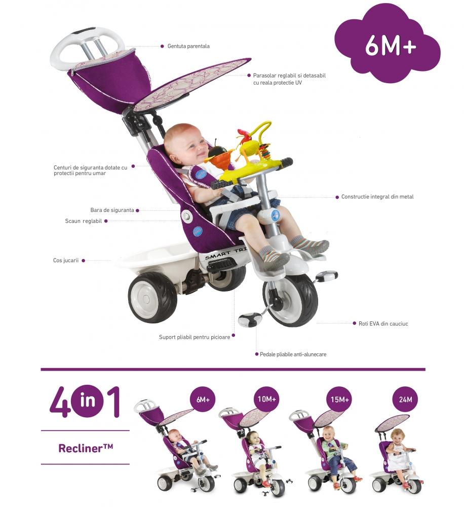 Descrierea produsului. Tricicleta Smart Trike Recliner ...  sc 1 st  Nichiduta.ro & Tricicleta Smart Trike Recliner Stroller 4 in 1 Purple - Nichiduta.ro islam-shia.org