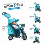 Tricicleta Smart Trike Explorer 5 in 1 Blue