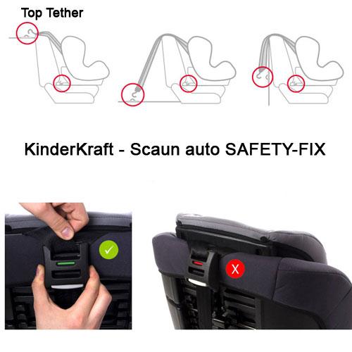 Scaun auto SAFETY-FIX Graphit 9-36kg