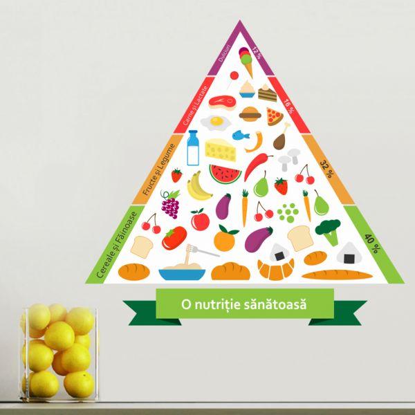 Sticker decorativ O nutritie Sanatoasa