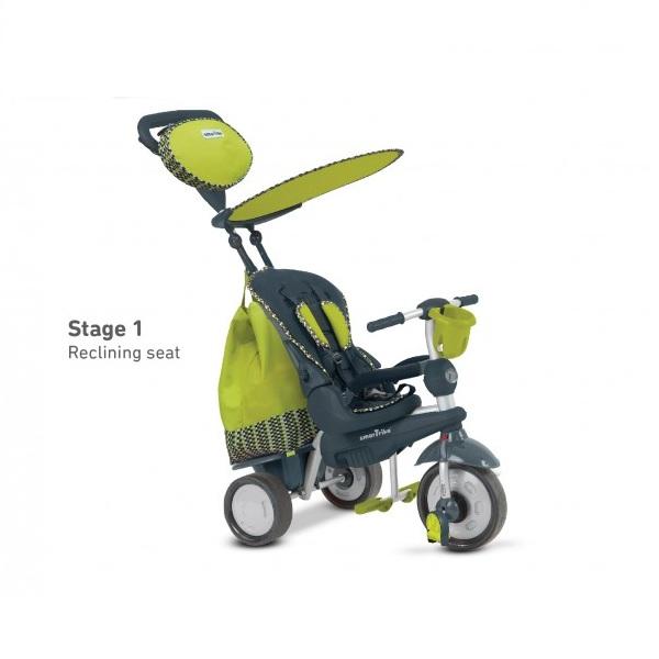 https://img.nichiduta.ro/produse/2015/06/Tricicleta-Smart-Trike-Splash-5-IN-1-Green-80087-0.jpg