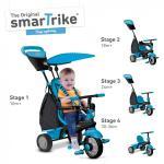 Tricicleta Smart Trike Glow 4 in 1 Blue