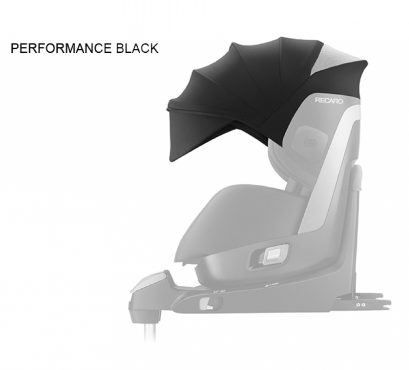 Parasolar Scaun Auto Zero.1 Performance Black