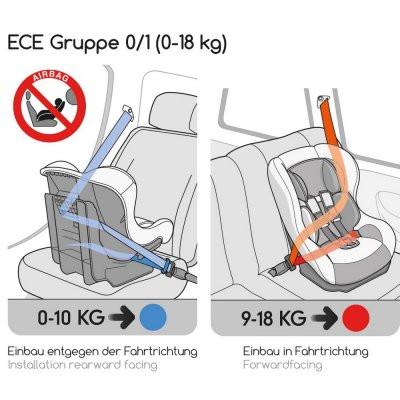 Scaun auto Safety plus NT Frozen Disney imagine