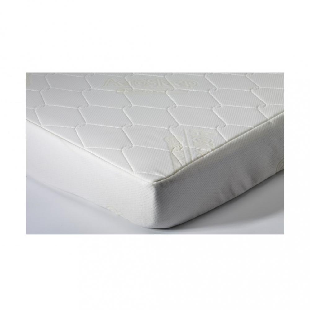 Protectie pentru Saltea Coolmax 90 x 200