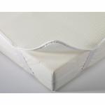 Protectie Antitranspiratie Original pentru Saltea 180 x 200