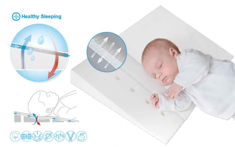 Perna plan inclinat Baby Matex Aero Klin 40x36 cm imagine