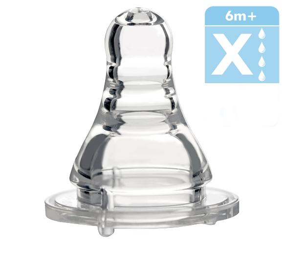 Tetina copii standard anticolici flux X Baby Ono 1203