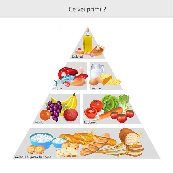 Sticker decorativ Piramida Alimentatiei 80 x 75 cm