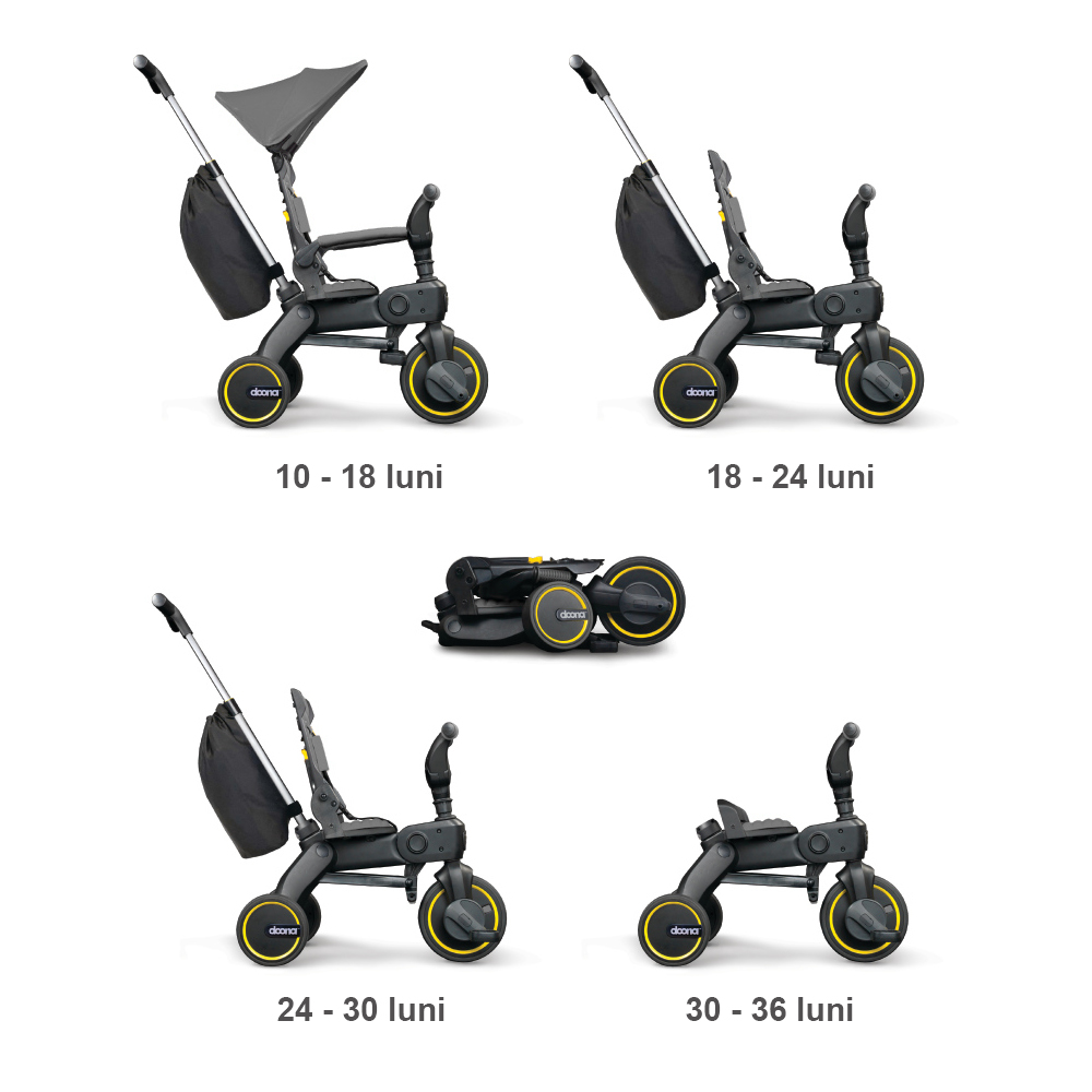 https://img.nichiduta.ro/produse/2018/11/Tricicleta-Doona-Liki-Trike-S3-Grey-Hound-218871-0.jpg