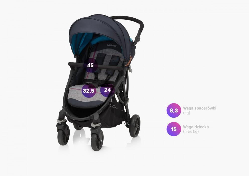Carucior sport Baby Design Smart 5 Turquoise 2019 - 5