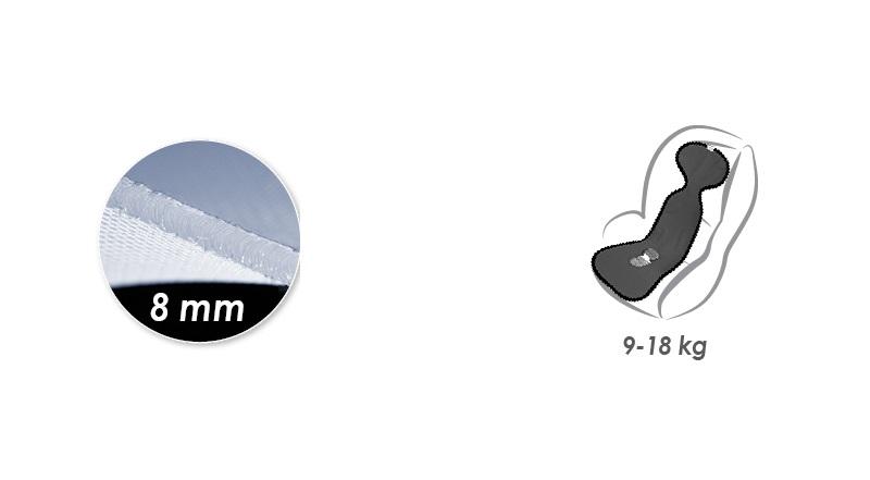 Husa antitranspiratie pentru scaun auto 9-18 kg PaddiX Black 48
