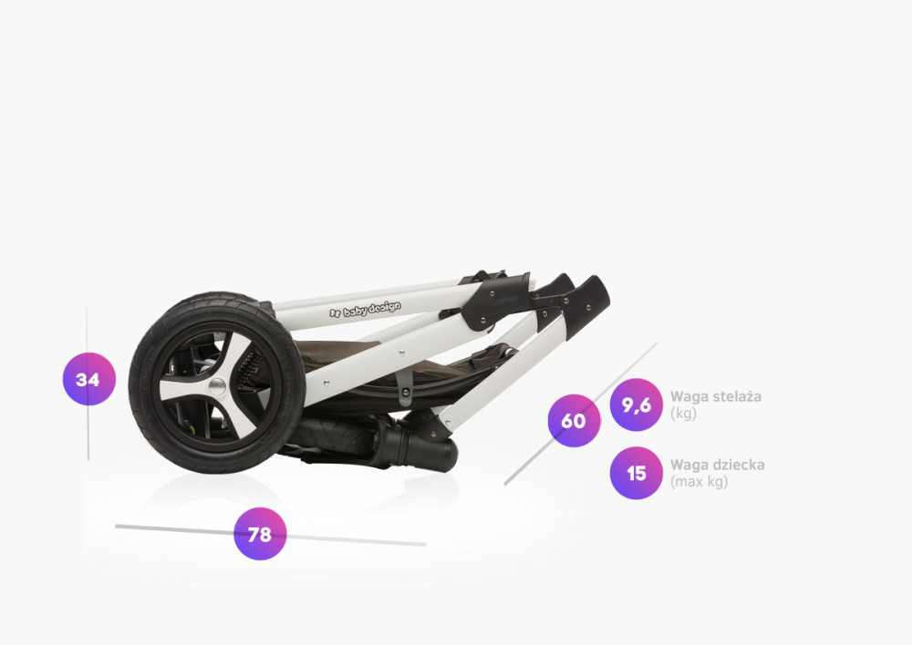Carucior 2 in 1 Baby Design Lupo Comfort 03 Navy 2019