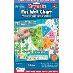 Set magnetic mananca sanatos Eat Well Chart Fiesta Crafts
