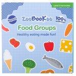 Carte magnetica grupuri de alimente
