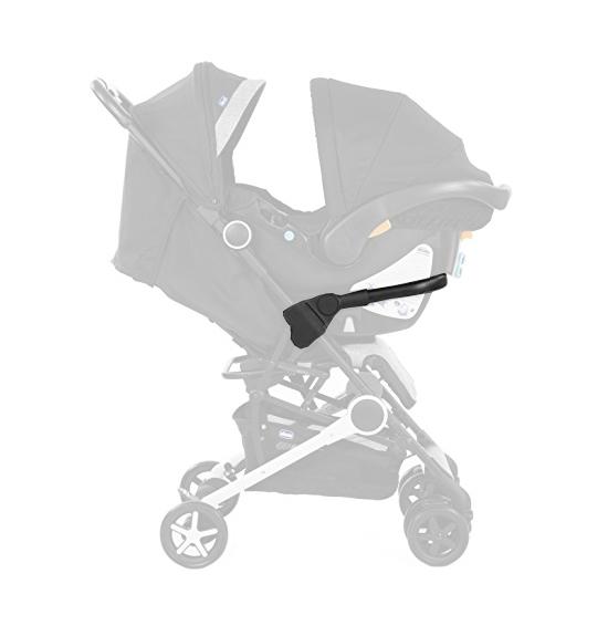 Adaptor pentru scaun auto KeyFit carucior Miinimo 2